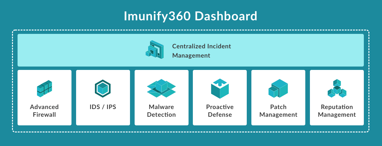 imunify360-dashboard